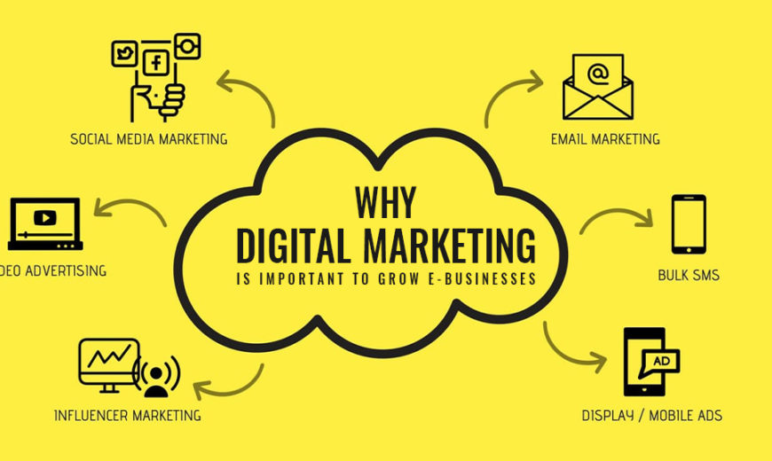 digital marketing IS IMPORTANT to grow e business - 88gravity